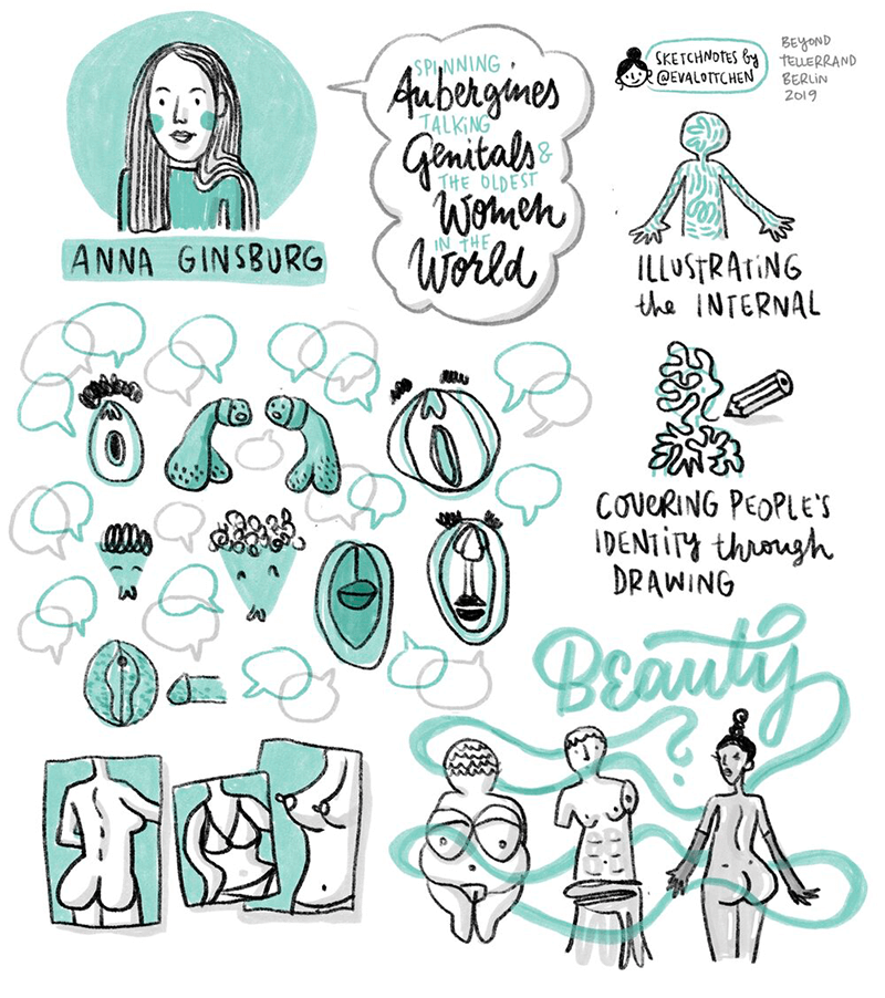 A drawing by Eva-Lotta Lamm summarising the talk of Anna Ginnsburg